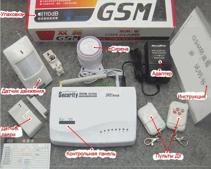 Датчики Gsm сигнализации