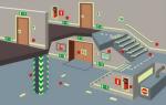 Пожарные выходы: типы и нормы расположения средств противопожарной безопасности