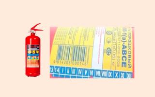 Требования к огнетушителям: внешний вид и места расположения