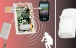 Автономная охранная сигнализация — особенности, преимущества