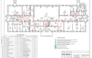 Нужен ли проект на монтаж пожарной сигнализации?