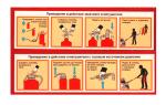 Как правильно пользоваться огнетушителем: порошковым, углекислотным и пенным