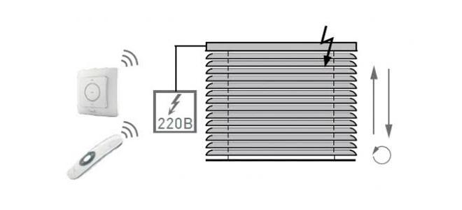 Автоматические жалюзи: как сделать полезное устройство своими руками