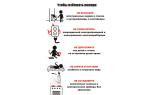 Профилактика пожарной безопасности: какие меры и цели входят в комплекс мероприятий