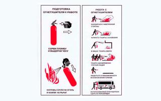 Основные правила пользования разными видами огнетушителей: порядок применения устройств