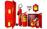 Первичные средства пожаротушения — применение, виды