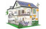 Охранные системы для частного дома: производители, виды