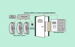 Как работает домофон: принцип работы подъездного устройства
