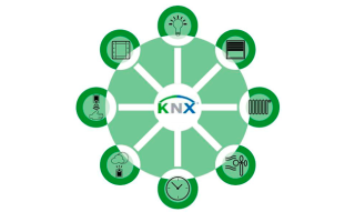 Умный дом на основе KNX: история создания и настройка системы