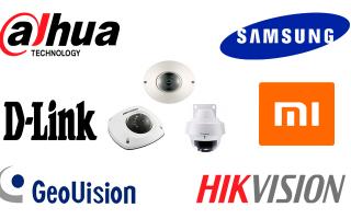 Лучшие производители видеонаблюдения: обзор и преимущества каждого