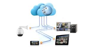 Облачное видеонаблюдение — ТОП популярных сервисов и преимущества каждого