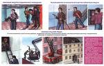 Действия пользователя при сработке системы пожарной сигнализации: инструкция
