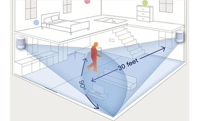 Расположение датчиков движения при установке сигнализации