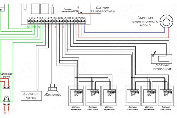 Схема подключения датчиков на сигнализации Дачник