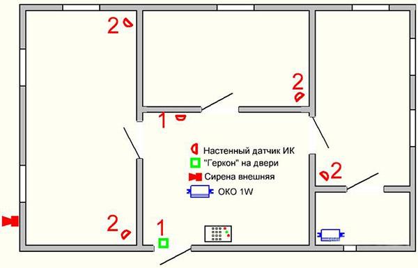 Пример расположения датчиков в квартире