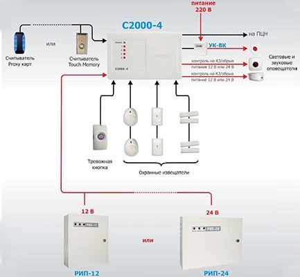 Схема подключения всего комплекта сигнализации Болид