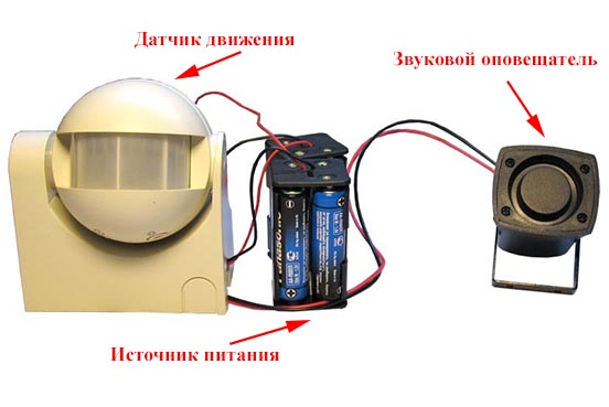Самодельная сигнализация для защиты дома и дачи
