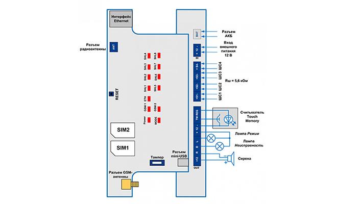 Контроллер Мираж GSM - схема