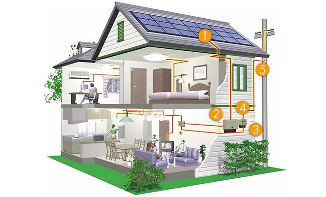 Системы охраны и сигнализации для дома