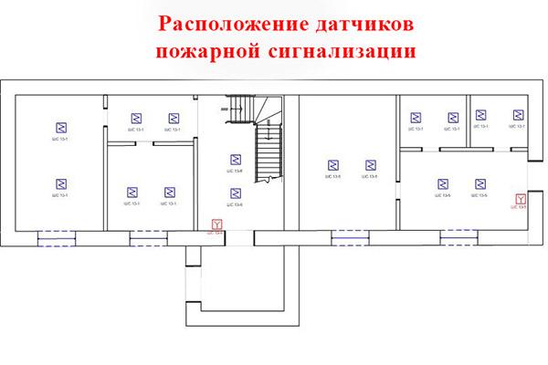 Пример расположения датчиков в большом магазине