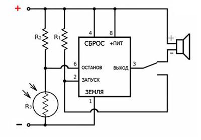 Схема сигнализации на лазерной указке