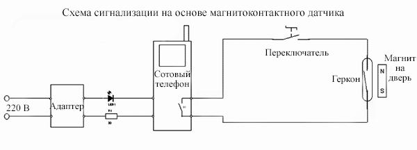 Схема сигнализации на основе магнитоконтактных датчиков