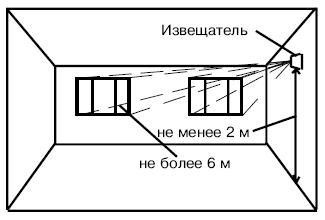 Правила установки извещателя на уровне от пола
