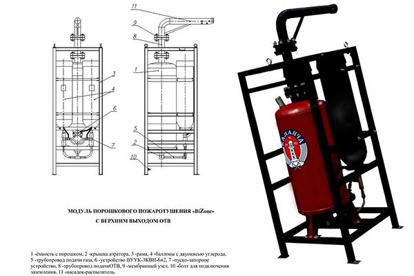 Конструкционная схема системы порошкового пожаротушения Бизон