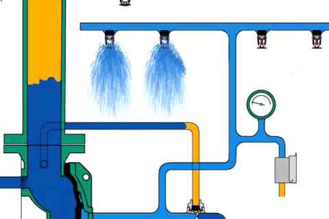 Принцип работы спринклерной установки