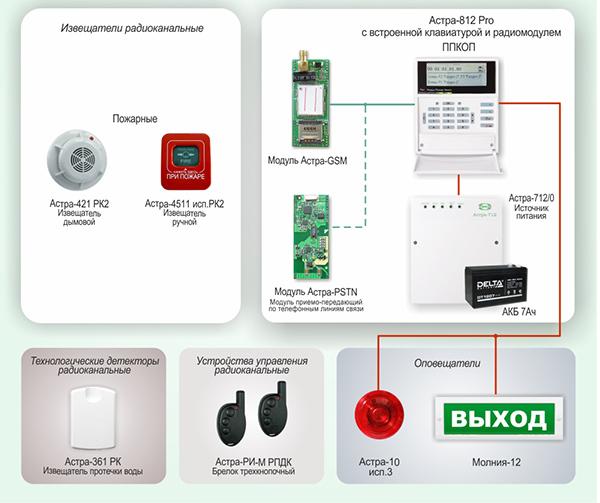 Пример подключения аккумулятора к пожарной сигнализации
