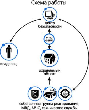 Схема подключения цезарь сателлит