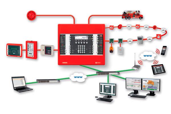 Адресно-аналоговая система пожарной сигнализации