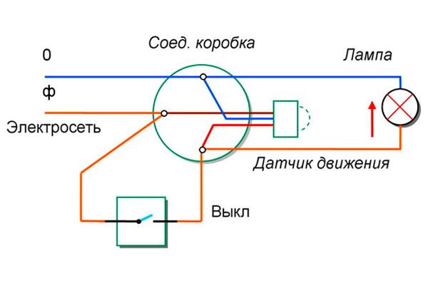 Схема работы датчика света