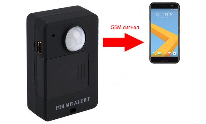 Мини GSM сигнализация