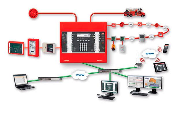 Выполнение работ по монтажу пожарной сигнализации