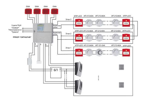 Схема подключения пожарной сигнализации Siemens