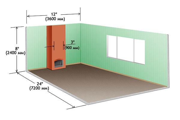 Размер помещения