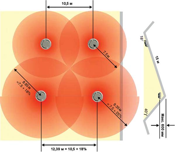 Расположение тепловых датчиков