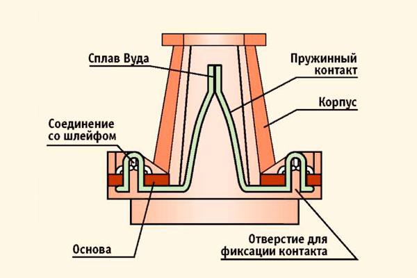 Конструкция теплового извещателя