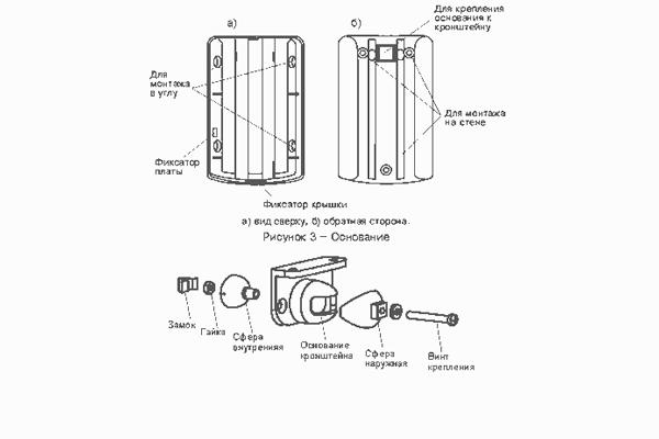 Конструкция оптико-электронного извещателя