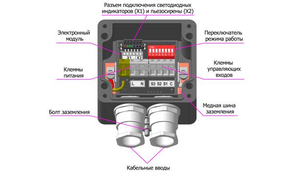 Конструкция светозвукового оповещателя