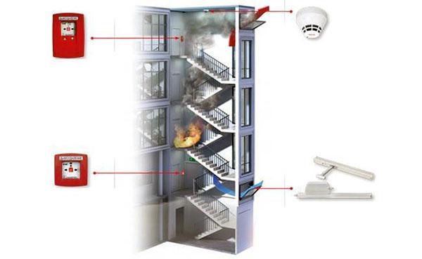 Схема дымоудаления в многоэтажке