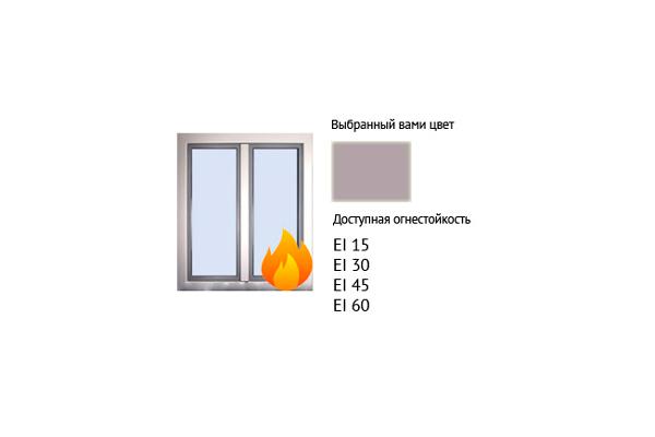 Показатели огнестойкости окон