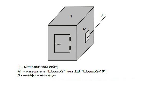 Установка вибрационного датчика на сейф