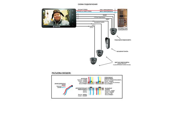 Схема работы домофона Eltis