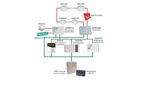 Схема ОПС