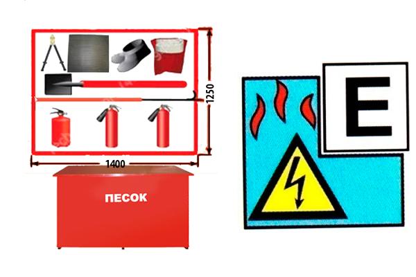 Щит пожарный для борьбы с пожарами класса Е
