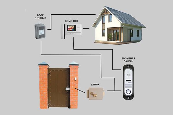 Схема подключения домофона в доме