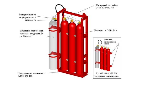 Модульная установка пожаротушения
