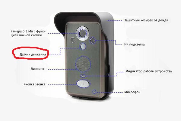 Датчик движения в составе устройства вызывной панели видеодомофона